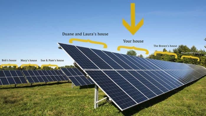 SunCommon hosts Community Solar Picnic on Thursday in Orwell