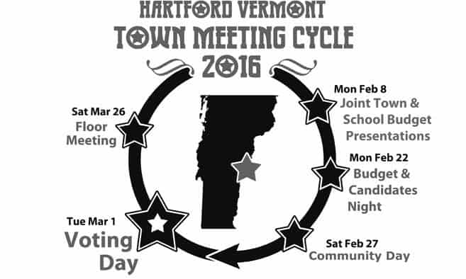 Voting in Hartford: a multi-week informational process